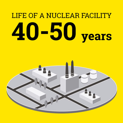 stories-marcoule-life-of-nuclear-facility