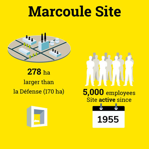 stories-marcoule-site