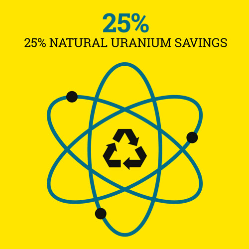 stories-la-hague-natural-uranium-saving